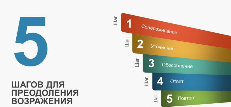 5 шагов преодоления возражения